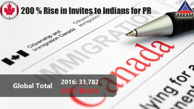 Times of India editorial article says there is an increase in Migration to Canada by 200%, refer to an article shared below for knowledge purpose....as suggested by OM International, Leading Immigration consultants from Gujarat...